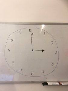 5 tips to learn to tell the Time