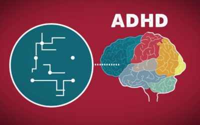 How to help kids with ADHD ?